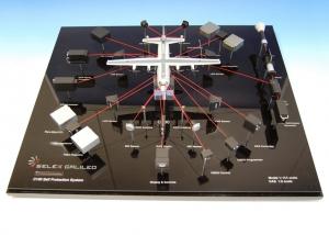 C130 - Self Protection System - Salex Galileo